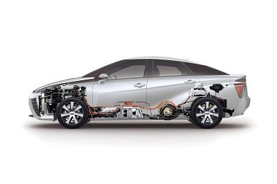 toyota mobil hybrid