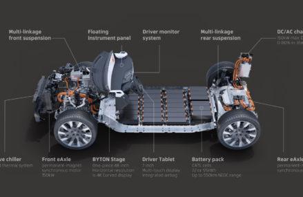 Mobil Listrik Apple Akan Menggunakan Platform Hyundai