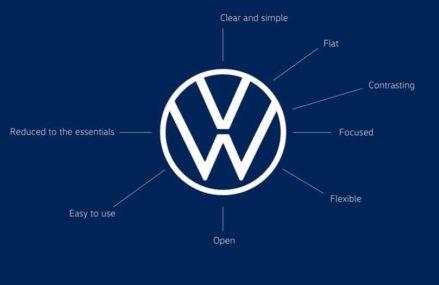 VW  Meluncurkan Logo Baru