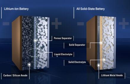 BMW Dan Ford Kerjasama Membuat Baterai Solid-State